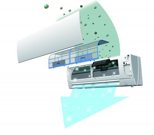 MSZ-FH filtriranje zraka
