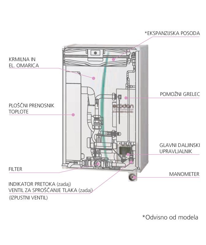 Mitsubishi Hydro box shema