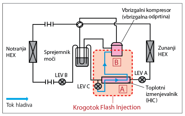 Mitsubishi Zubadan Krogotok Flash Injection