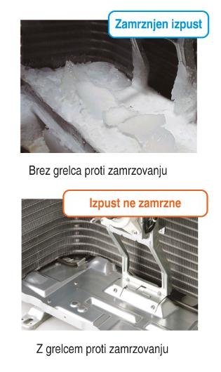 za-nezamrznjena zunanja_enota