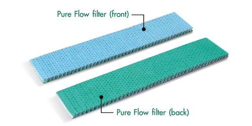 filter za prah