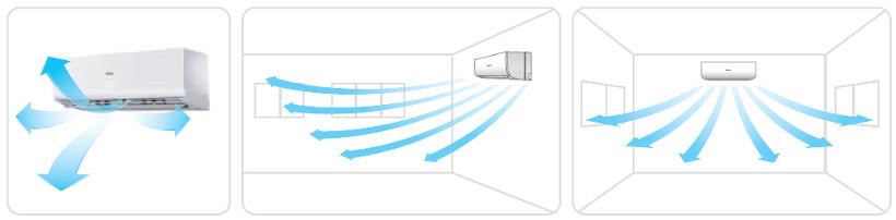 Haier 3D airflow