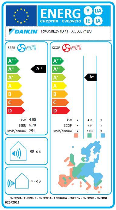 FTXG50L_RXG50L_energijska_nalepka