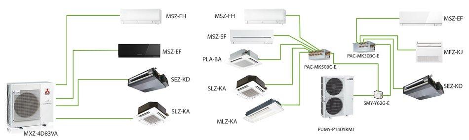 Mitsubishi multisplit