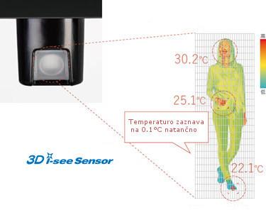 MSZ-LN 3D i-see Sensor