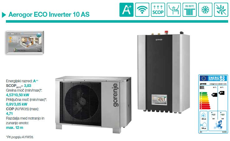 Aerogor ECO Inverter 10AS