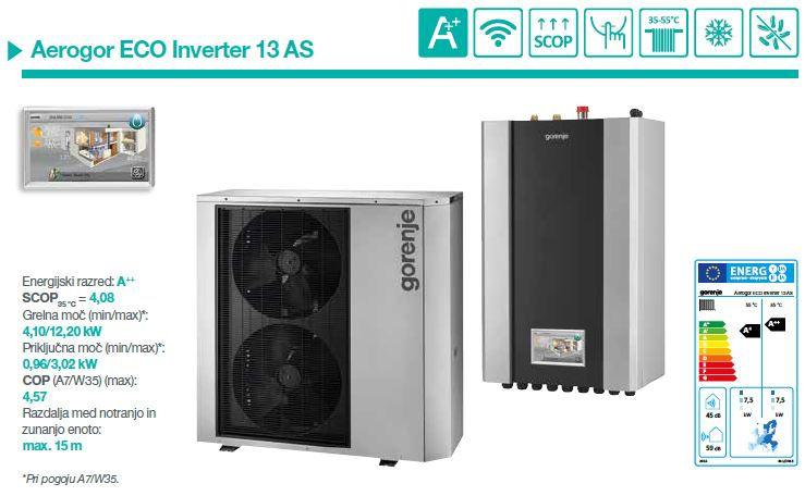 Aerogor ECO Inverter 13AS