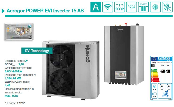 Aerogor ECO Inverter 15AS
