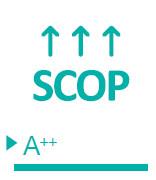 Aerogor visok SCOP