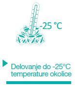 Aerogor Delovanje do -25°C