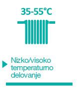 Aerogor Nizko visoko temperaturno delovanje
