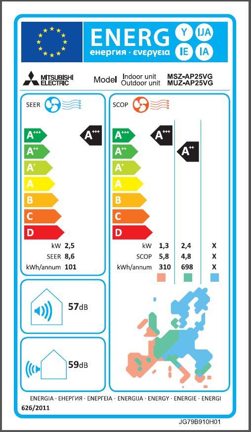 MSZ-AP25VG_energijska_nalepka