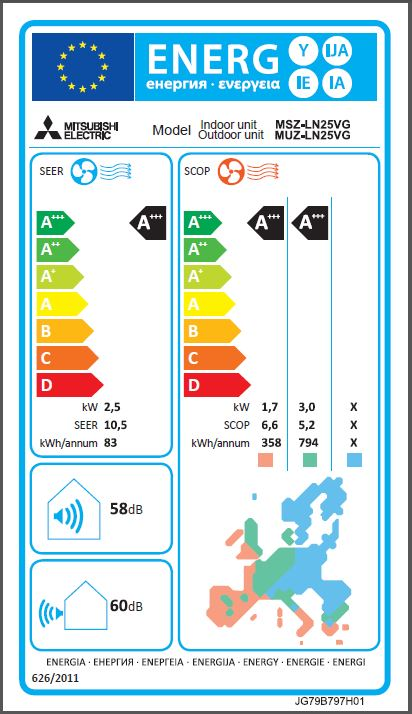 MSZ-LN25VG_energijska_nalepka