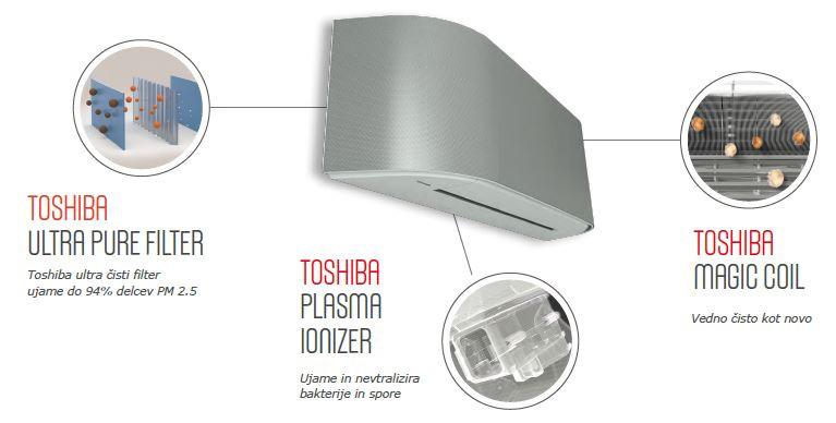 Toshiba Haori Ultra Pure filter Plasma Magic coil